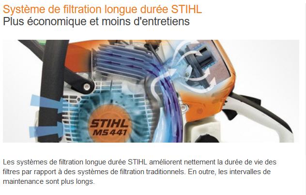 filtration long life